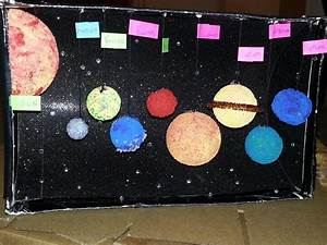 My daughter's shoebox solar system | Crafts | Pinterest ...