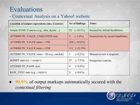 context analysis template efficient context sensitive output escaping for javascript template e