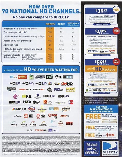 dish network hd channels avs forum home theater