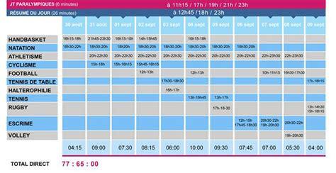 programme tv8 mont blanc programmation tv8 mont blanc jeux paralympiques de londres 2012 photo 1000x515