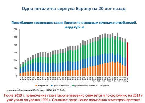 Энергосбережение в европе применение энергоэффективных распределительных трансформаторов . авок