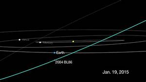 Giant asteroid makes its closest pass of Earth on ...