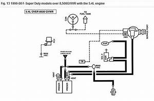 99 F250 Super Duty 5 4 Vacuum Lines