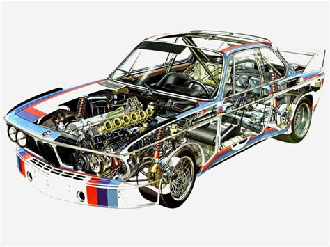 bmw  csl race car   racing interior engine