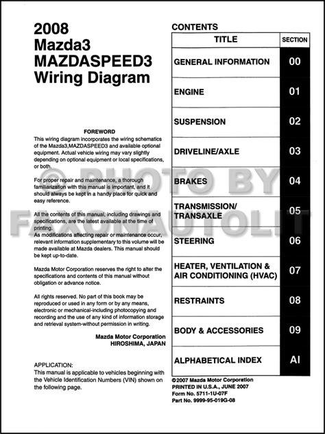 Mazda Wiring Diagram Original