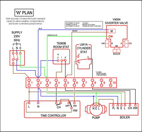w plan wiring b gif 1024 215 952 wireing in 2019 diagram