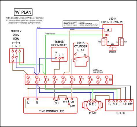 Plan Wiring Wireing Diagram