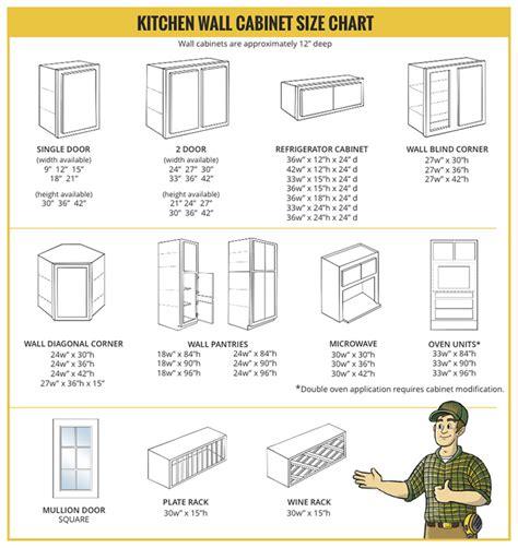 Cabinet Size Charts   Builders Surplus