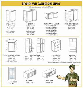 cabinet dimensions for wall oven savaeorg With kitchen cabinets lowes with sticker chart pdf