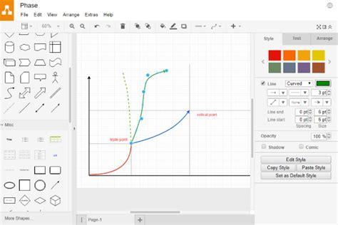 Er Diagram Maker Free by 3 Phase Diagram Maker Websites Free