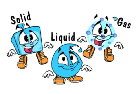 Solid, Liquid And Gas Facts For Kids