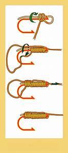 Bumper Knot Diagram