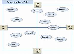 modern product positioning map template elaboration With free perceptual map template