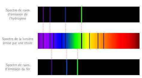 spectre d une le a incandescence spectre d une le a incandescence 28 images l optique en dut chimie i spectres d 233 mission