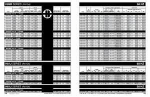 Bristol Compressors By Distribuciones Casamayor