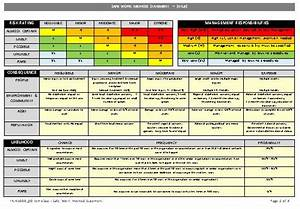electricians risk assessment template - template safe work method statement allsafety