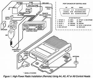 Motorola Astro Spectra Wiring Diagram