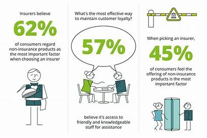Industry Insurance Trends Deloitte Read
