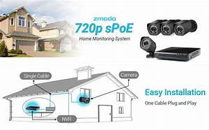 Amazon Com  Zmodo 4 Channel Hdmi Nvr 4x720p Hd Security