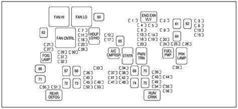 Tahoe Fuse Box Wiring by Chevrolet Tahoe 2007 Fuse Box Diagram Carknowledge