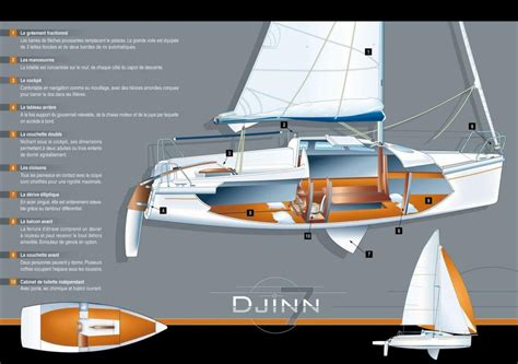meuble cuisine occasion particulier voiliers b2 marine djinn 7 confort voiliers dériveur neuf