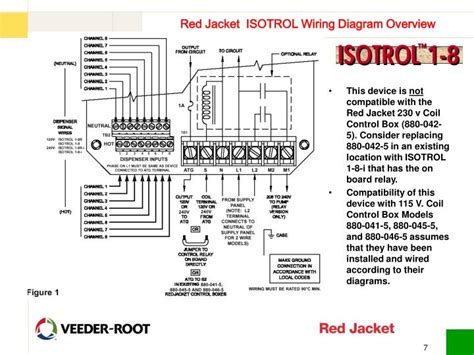 Fantastic Red Jacket Control Box Wiring Wiring Digital Resources Anistprontobusorg