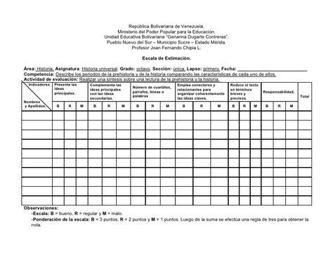 ejemplo de lista de cotejo y escala de estimaci 243 n