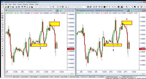 The Difference Between Trading Spot Forex Vs Forex Futures. How Much Schooling To Be A Social Worker. Free Online Computer Programming Classes. Starting Carpet Cleaning Business. Superior Foundation Repair Ad Words Marketing. What Is The Best Shopping Cart Software. Real Estate Sms Marketing Photo Share Website. Solaris Performance Monitoring. Financial Modeling Tutorial Omaha Bmw Dealer