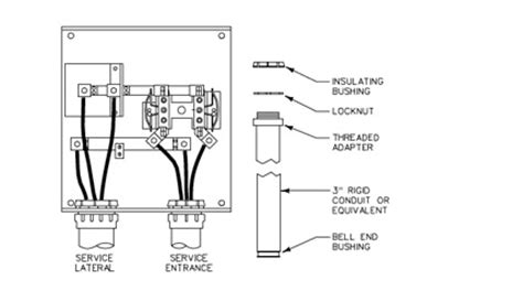 Electrical Service Entrance Wiring Diagram by Upgrade Home Service