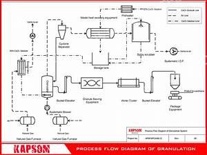 Kapsom Industrial Limited