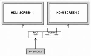 Buy Online Hdmi Splitter And Switches In Ireland