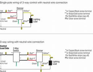 Wiring Diagram  31 Lutron Single Pole Dimmer Switch Wiring