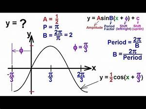 PreCalculus - Trigonometry (47 of 54) Find the Amplitude ...