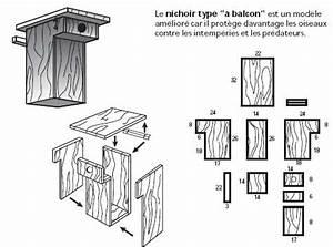 Plan Nichoir Oiseaux : fabriquer un nichoir pour oiseaux ~ Melissatoandfro.com Idées de Décoration