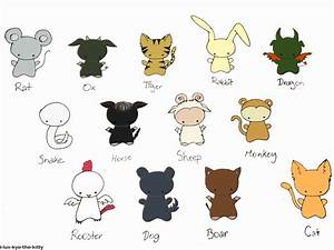 Fruits Basket Zodiac Animals | The 13 animals of the ...