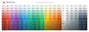 html designs color chart html color codes