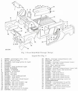 1974 Ih Scout Ignition Wiring Diagram  Parts  Wiring