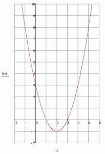 Nullstellen Einer Parabel Berechnen : training quadratische funktionen i beispiel i ~ Themetempest.com Abrechnung