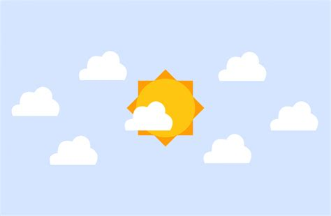 Best Widget Apps best weather apps and weather widgets for android