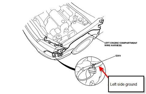 Honda Civic Fuse Diagram Diy Wiring Diagrams Auto