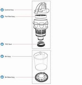 30 Dyson Animal Parts Diagram Dc07