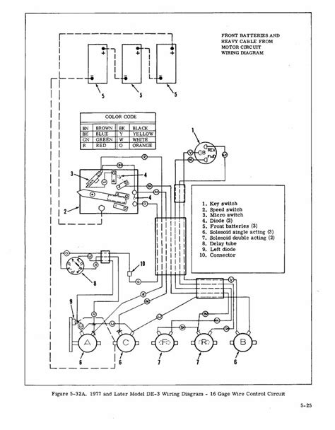Diagrams Wiring Harley Davidson Golf Car
