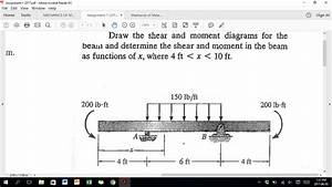 Solved  Draw The Shear And Moment Diagrams For The Beam An