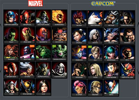 How To Unlock All Marvel Vs Capcom 3 Characters Guide For