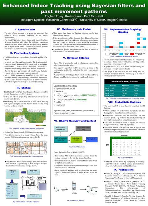 dissertation viva presentation