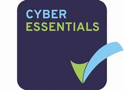 Cyber Essentials Fail Uplift Assessment Insurance Speed