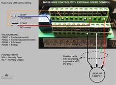 Images for huanyang inverter wiring diagram desktophddesignwall3d hd wallpapers huanyang inverter wiring diagram asfbconference2016 Images