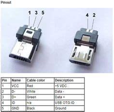 usb wiring diagram auto wiring diagram schematic usb 3 pinout in 2019