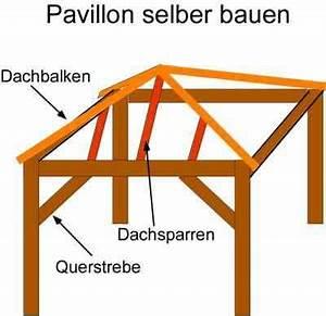 Pavillon Aus Holz Selber Bauen : die besten 25 pavillon selber bauen ideen auf pinterest ~ A.2002-acura-tl-radio.info Haus und Dekorationen