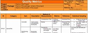 how to plan quality for your construction project manage With quality assurance metrics template